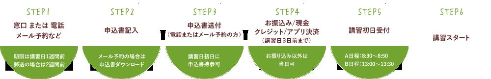 plan-circle-01.png
